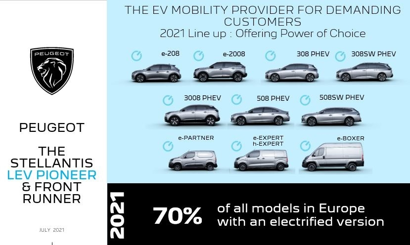 PEUGEOT EV Model Line Up